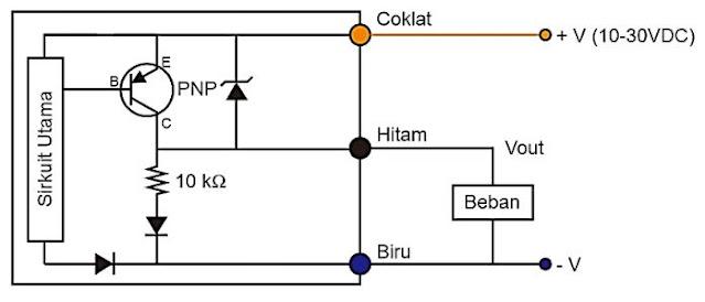 Konfigurasi Koneksi Sensor Proximity PNP dengan beban