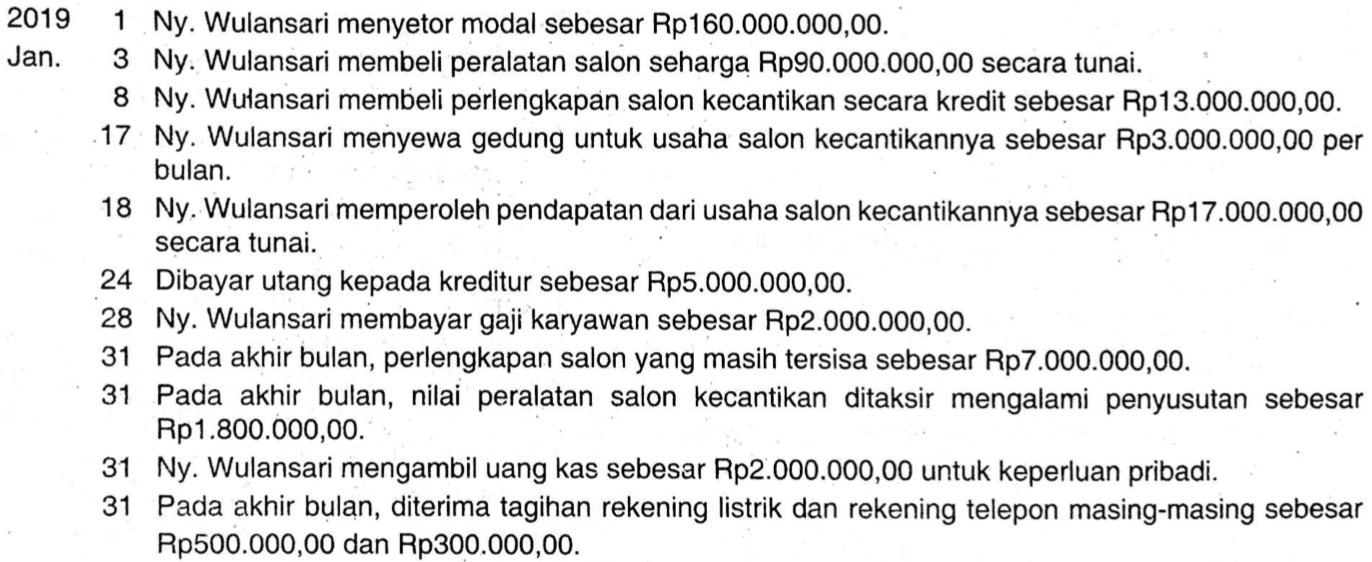 Ny Wulansari Mendirikan Salon Yang Bernama Salon Wulan Transaksi Transaksi Pada Bulan Januari Mas Dayat