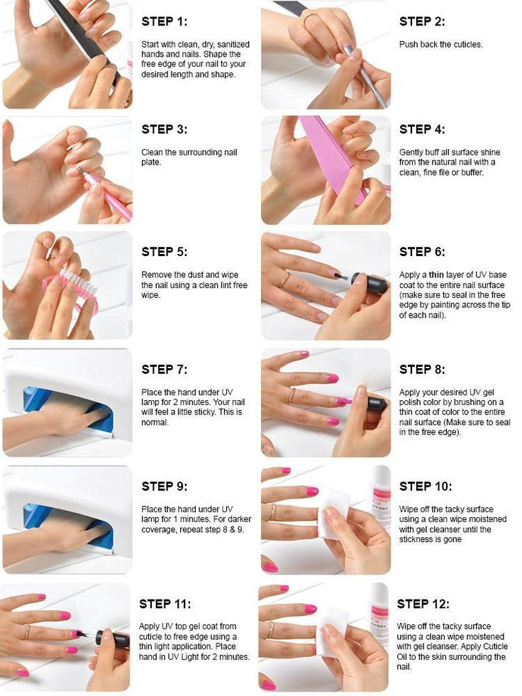 step-by-step infographic guide