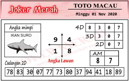 Prediksi Joker Merah Macau Minggu 01 November 2020