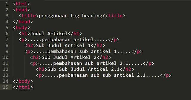 Cara Membuat Judul pada html