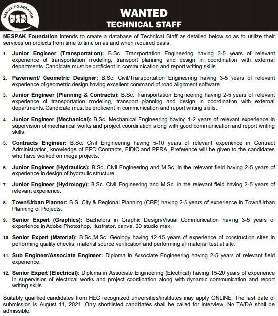 nespakfoundation.com.pk Jobs 2021 - NESPAK Foundation Jobs 2021 in Pakistan-