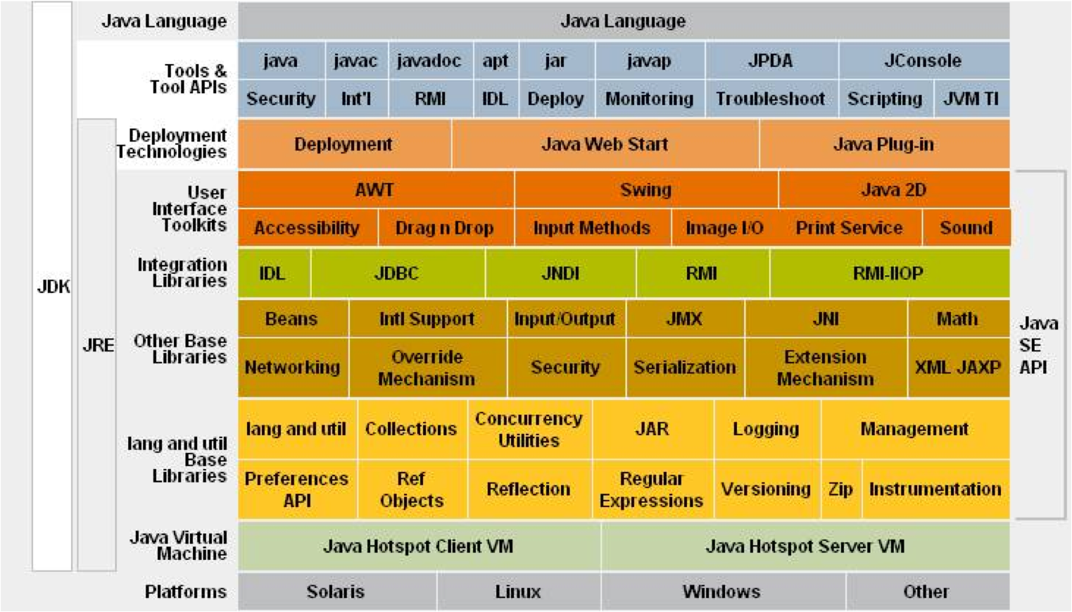 question and answer java technologies Design pattern interview questions part 1  the answer to this is prototype patterns  in java we have the 'clone' method to achieve the same.