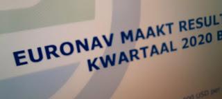 Euronav dividend slotkwartaal 2020