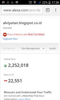 Screenshot 2015 11 06 17 38 48 | Perbedaan alexa rank blogspot.com vs blogspot.co.id