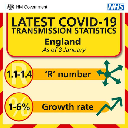 080120 latest growth rate r number UK