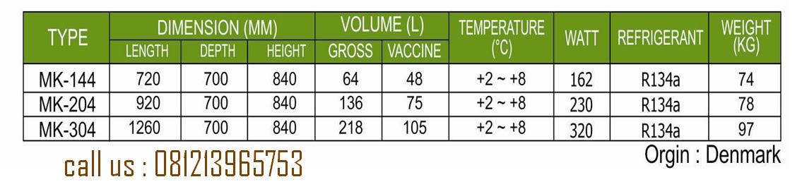 Daftar harga kulkas vaksin GEA - IAS Group Fabrication