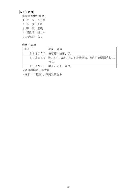 新型コロナウイルス感染症患者の発生について(12月27日発表)