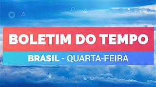 Previsão do tempo no Brasil – Quarta feira 23 de Setembro 2020