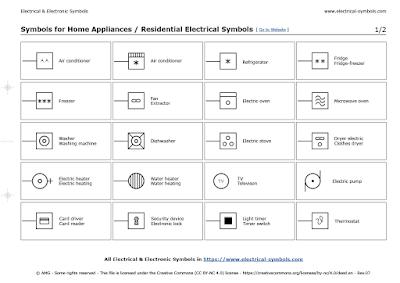 Symbols for Home Appliances