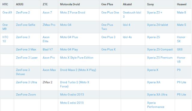 Inilah Daftar Smartphone Yang Akan Menerima Update Android 7.0 Nougat