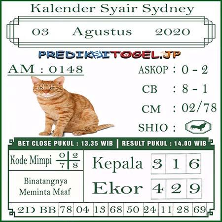 Prediksi Hbotogel Sydney Senin 03 Agustus 2020