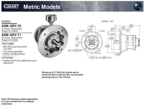 Gast Air Motor 8AM