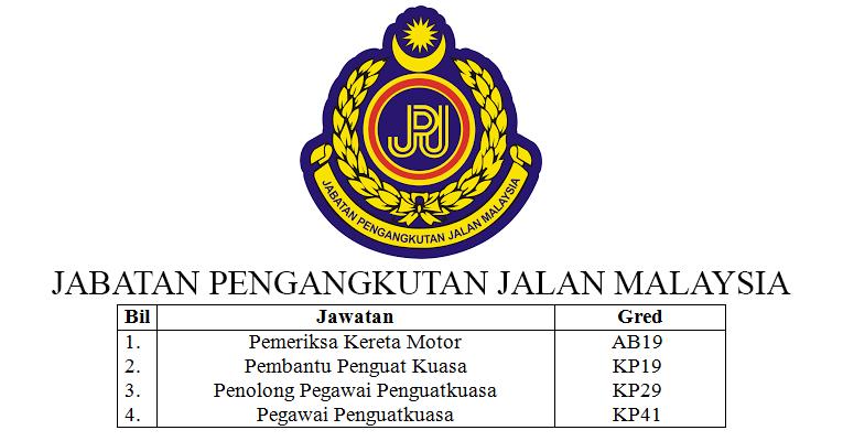 Permohonan Terbuka Jabatan Pengangkutan Malaysia (JPJ)