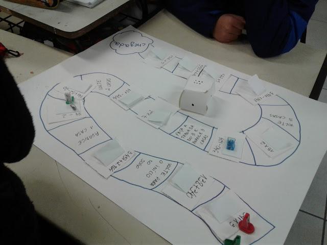 Jogo de trilha para as quatro operações matemáticas, ensino fundamental