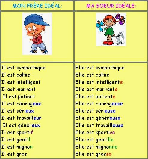 Resultado de imagen de description caractère fle