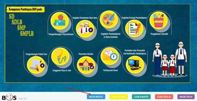Dana BOS Tahap 2 Cair Jenjang SD, SMP, SMA, SMK dan SLB, Berikut Cara Cek Daftar Sekolah Penerima Dana BOS APBN Tahap 2 Tahun 2020 Jenjang SD, SMP, SMA, SMK, dan SLB
