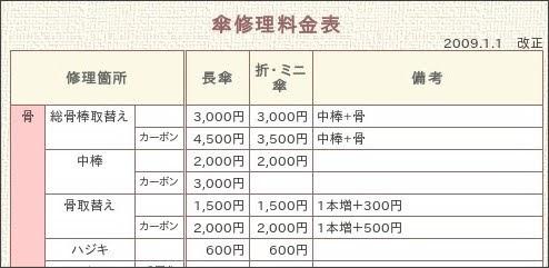 http://www.tanakakyu.co.jp/partsname.html