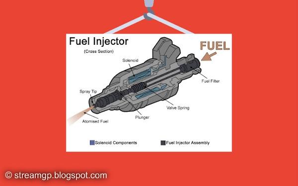 Tips dan cara membersihkan injektor motor Tips dan Cara Membersihkan Injektor Motor