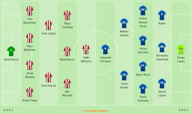 Prediksi Athletic Bilbao vs Espanyol — 31 Oktober 2019