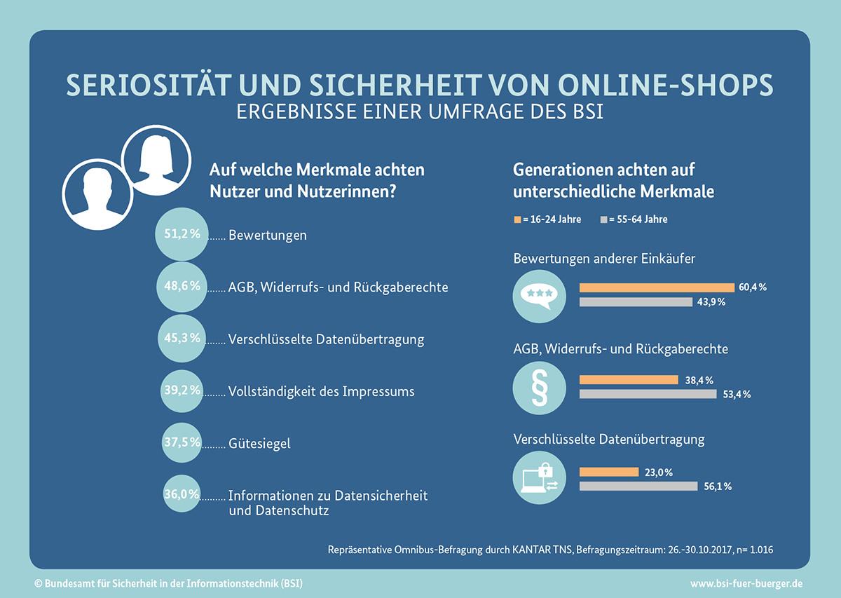 HANSEVALLEY - Das Hamburg Digital Magazin: HANSESERVICE: Von Black ...
