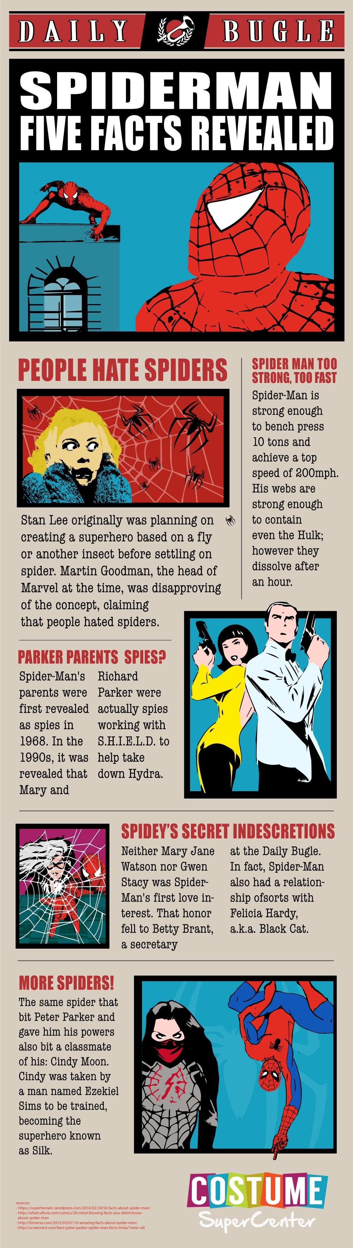 Spider Man Five Facts Revealed #Infographic