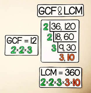 """GCF and LCM """"ladder method"""" or """"cake method"""" math word wall reference"""