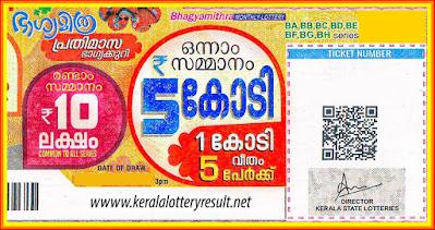 Live Kerala Lottery Result 07-02-2020 BhagyaMithra  BM-3 Results Today : keralalottery.org