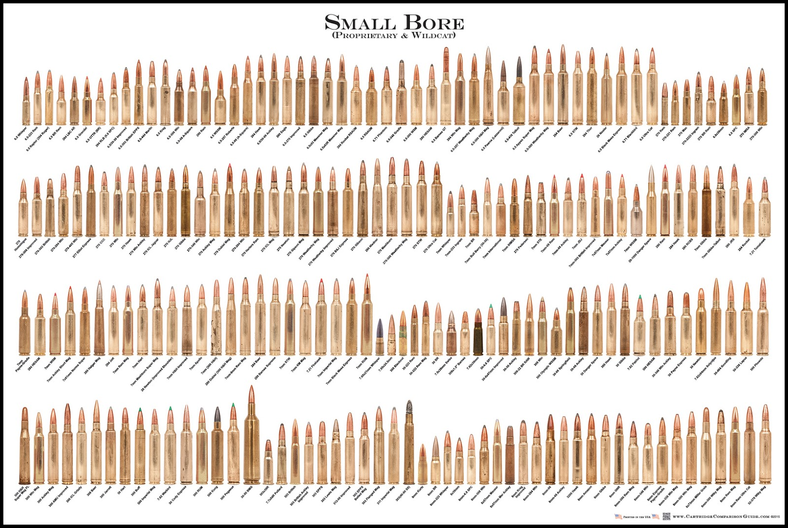 Small Bore Cartridge Comparison Guide Poster