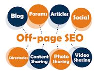 Off page SEO tutorial What is off page SEO Apni blog post ke liye off page seo kaise kare