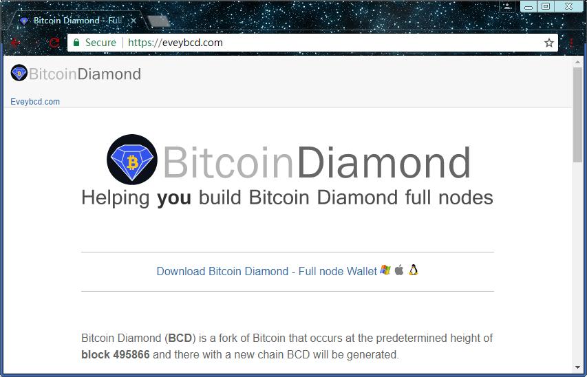 bitcoin manager bitcoin btc rinkų pirkimas