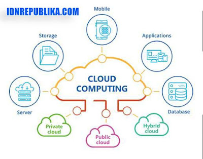 Pengertian Cloud Computing: Manfaat, Cara kerja dan Jenis layanan