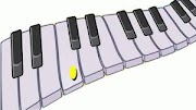 Basics of music theory to learn keyboard