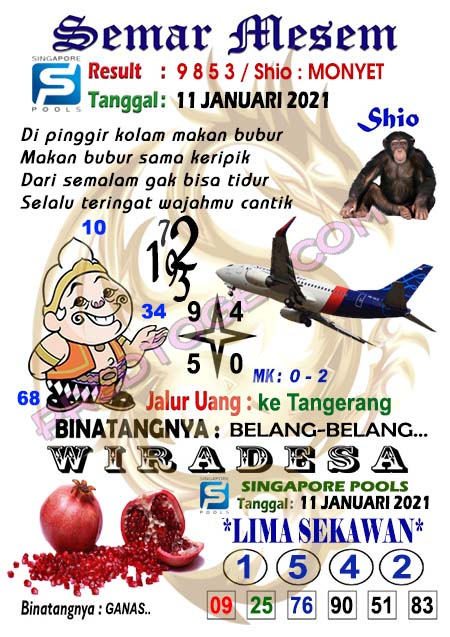 Syair Semar Mesem SGP Senin 11-Jan-2021