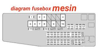fusebox CAMRY 2012-2017  fusebox TOYOTA CAMRY   fuse box TOYOTA CAMRY 2012-2017  letak sekring mobil TOYOTA CAMRY 2012-2017  letak sekring TOYOTA CAMRY    letak sekring  CAMRY 2012-2017  letak sekring TOYOTA CAMRY 2012-2017  sekring TOYOTA CAMRY 2012-2017  diagram sekring TOYOTA CAMRY 2012-2017  diagram sekring TOYOTA CAMRY  diagram sekring CAMRY   relay TOYOTA CAMRY 2012-2017  letak relay TOYOTA CAMRY 2012-2017  tempat relay TOYOTA CAMRY 2012-2017  diagram relay TOYOTA CAMRY 2012-2017