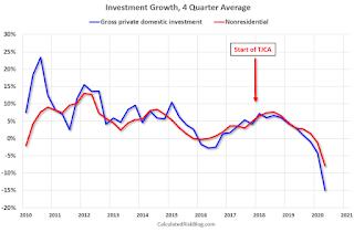 Investment TCJA