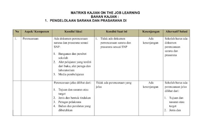 Matriks Kajian OJL Pengelolaan Sarana Prasarana SD SMP SMA SMK