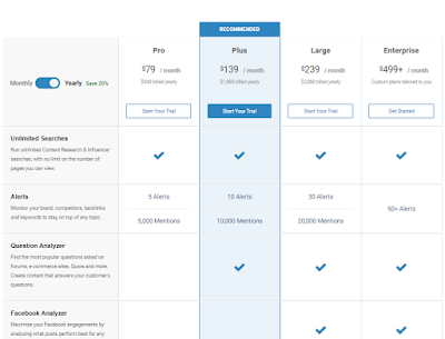 buzzsumo_price_list