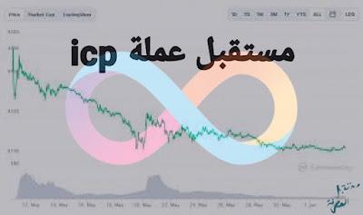 مستقبل عملة icp