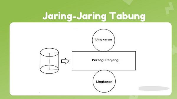 gambar jaring jaring tabung