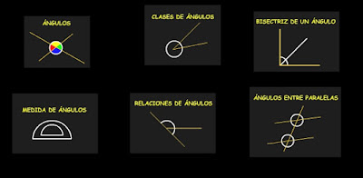 http://contenidos.educarex.es/mci/2004/18/alumno.htm