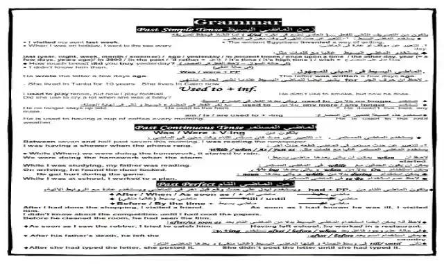مذكرة قواعد اللغة الانجليزية للصف الثالث الثانوى اعداد مستر محمود فتحى موقع درس انجليزي ملزمة جرامر انجليزي تالتة ثانوى