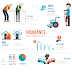 insurance infographic - free freepik download