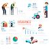 insurance infographic - free freepik download