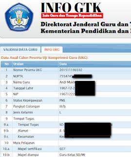 cara login di info guru / gtk, cek tunjangan guru, cek data guru, cek info peserta ukg, nomor peserta ukg, jadwal ukg 2015