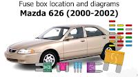 fusebox mobil mazda 626
