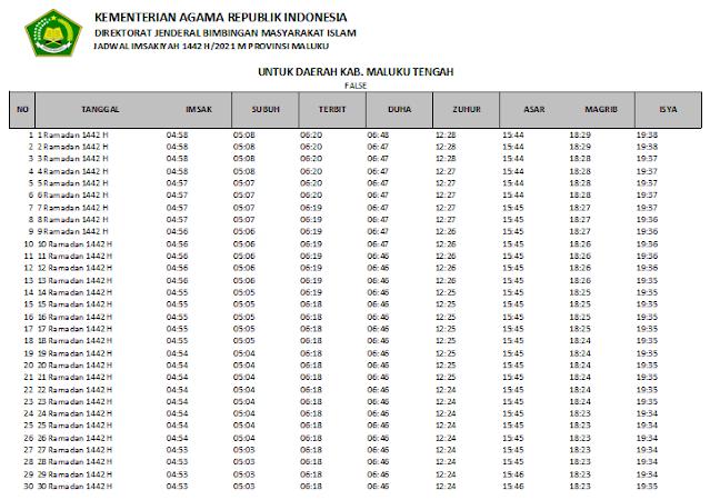 Jadwal Imsakiyah Ramadhan 1442 H Kabupaten Maluku Tengah, Provinsi Maluku