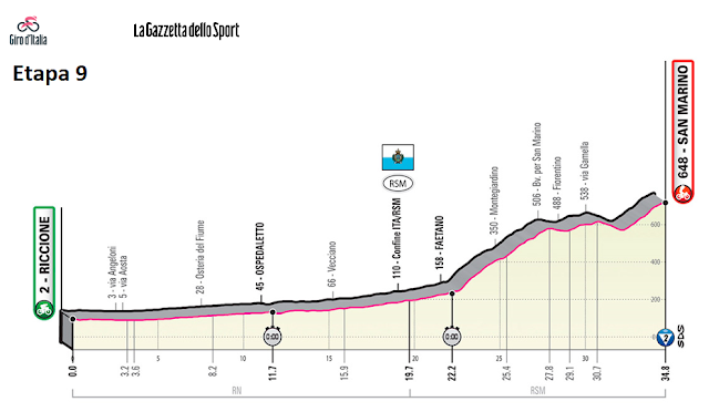 http://www.giroditalia.it/eng/stage/stage-9-2019/