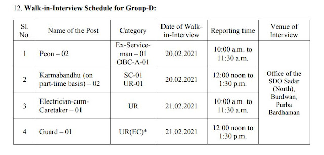 West Bengal group d recruitment 2021