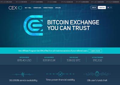 CEX.io ගිණුම හදලා Verify කරලා Bitcoin ගන්න හැටි. - Complete guide to use CEX.io for bitcoin trading in Sinhala | සත්සයුර (www.sathsayura.lk)
